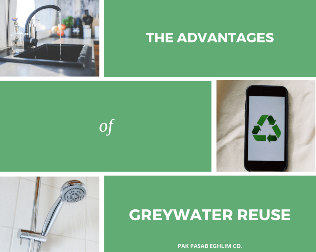 Greywater 3
