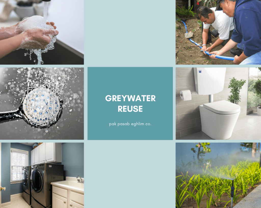 Greywater 2